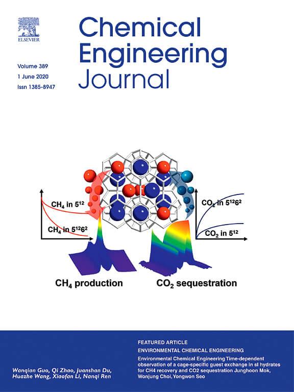 پوستر ژورنال مهندسی شیمی
