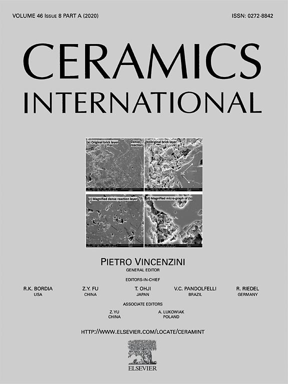 ژورنال ceramics international